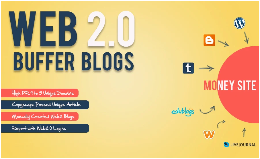 I will manually create 30 web 2 0 links with login details