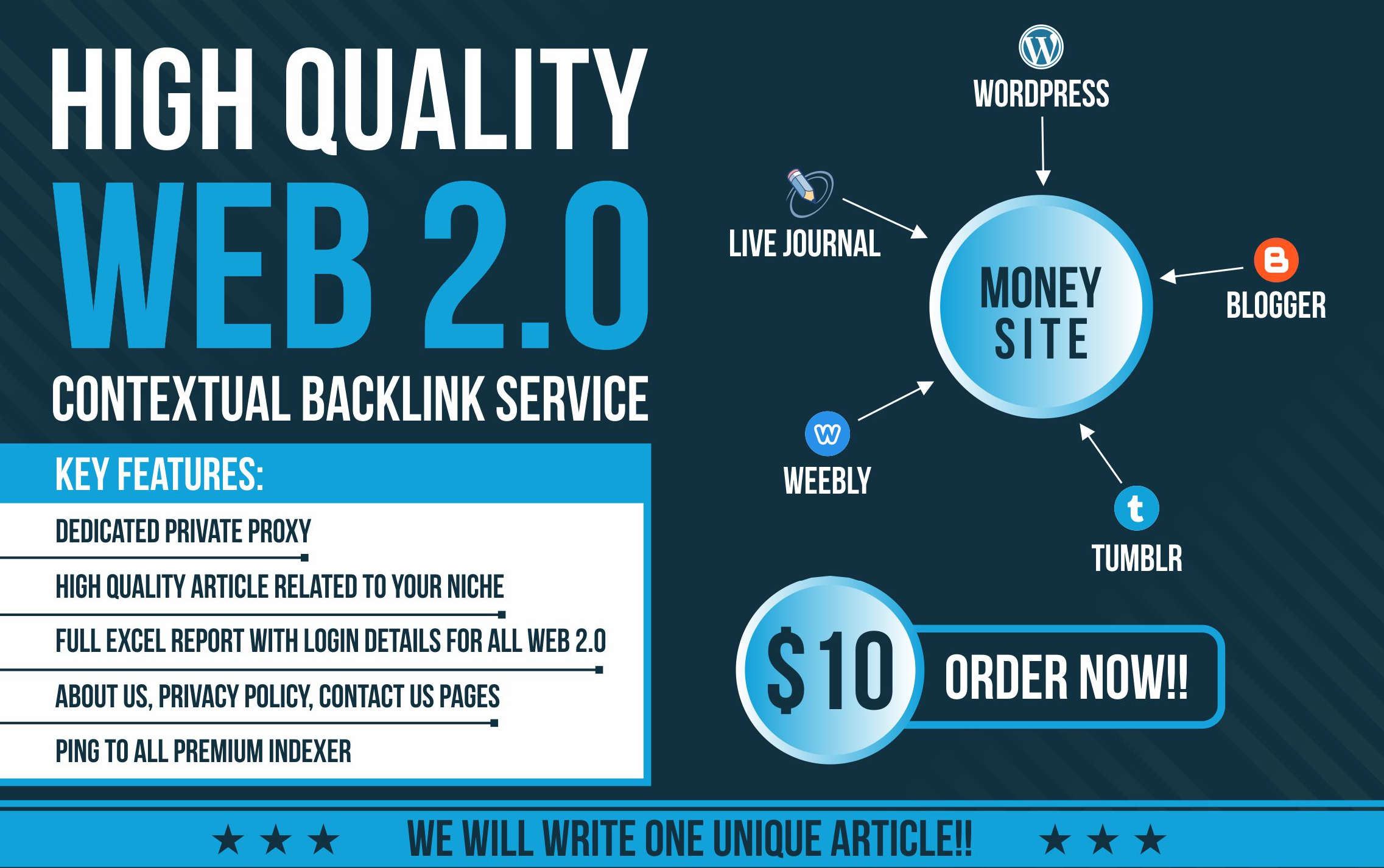 High DA 10 Web 2.0 Contextual backlinks with login for Google Ranking
