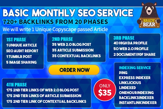 High Quality Backlinks, Monthly SEO Service