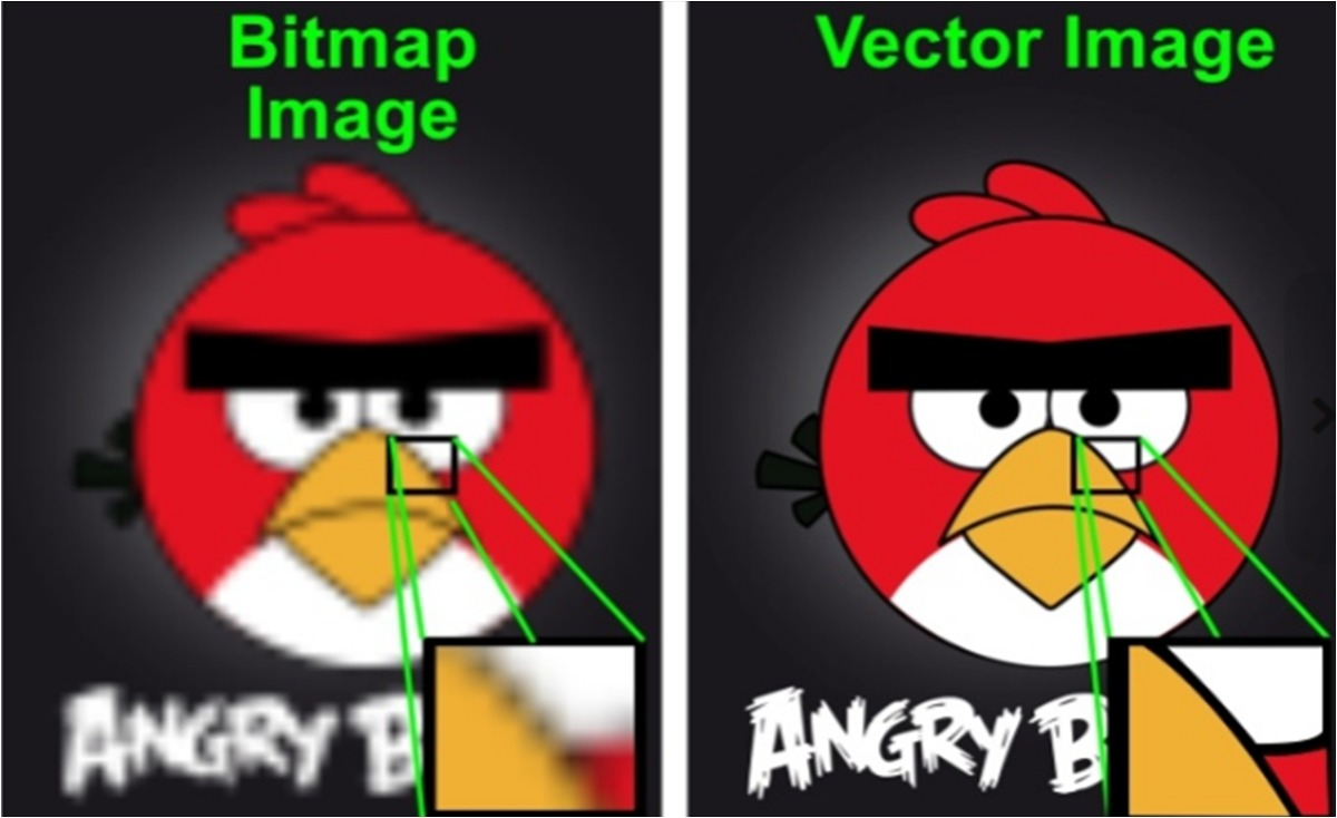 I vector your logo so that it is never pixeled