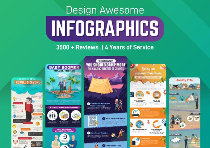 I will create a professional unique infographic
