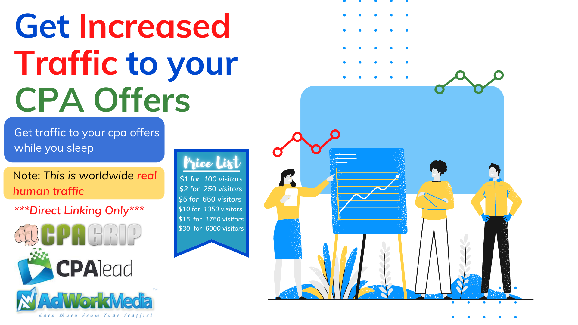Get Increased Traffic to your CPA Offers