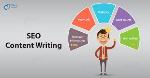 2X500 words Unique Article Writing, content writing and blog writing Services
