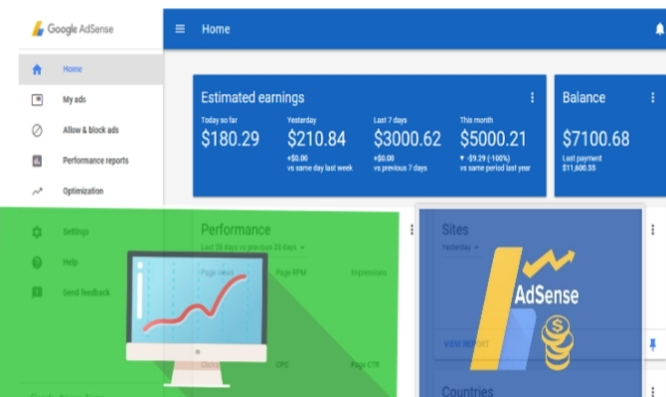 Increase adsense revenue 1k organic traffic with and 30 click