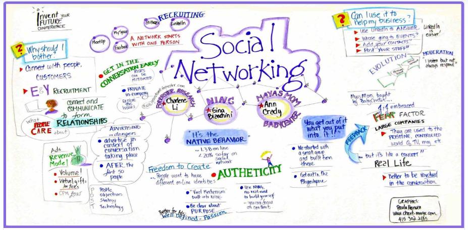 will Deliver 1500 Forum & Social Networks Backlinks