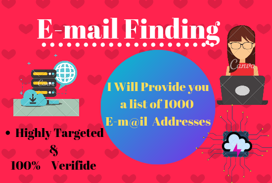 Find Your Targeted 1000 Active Email List