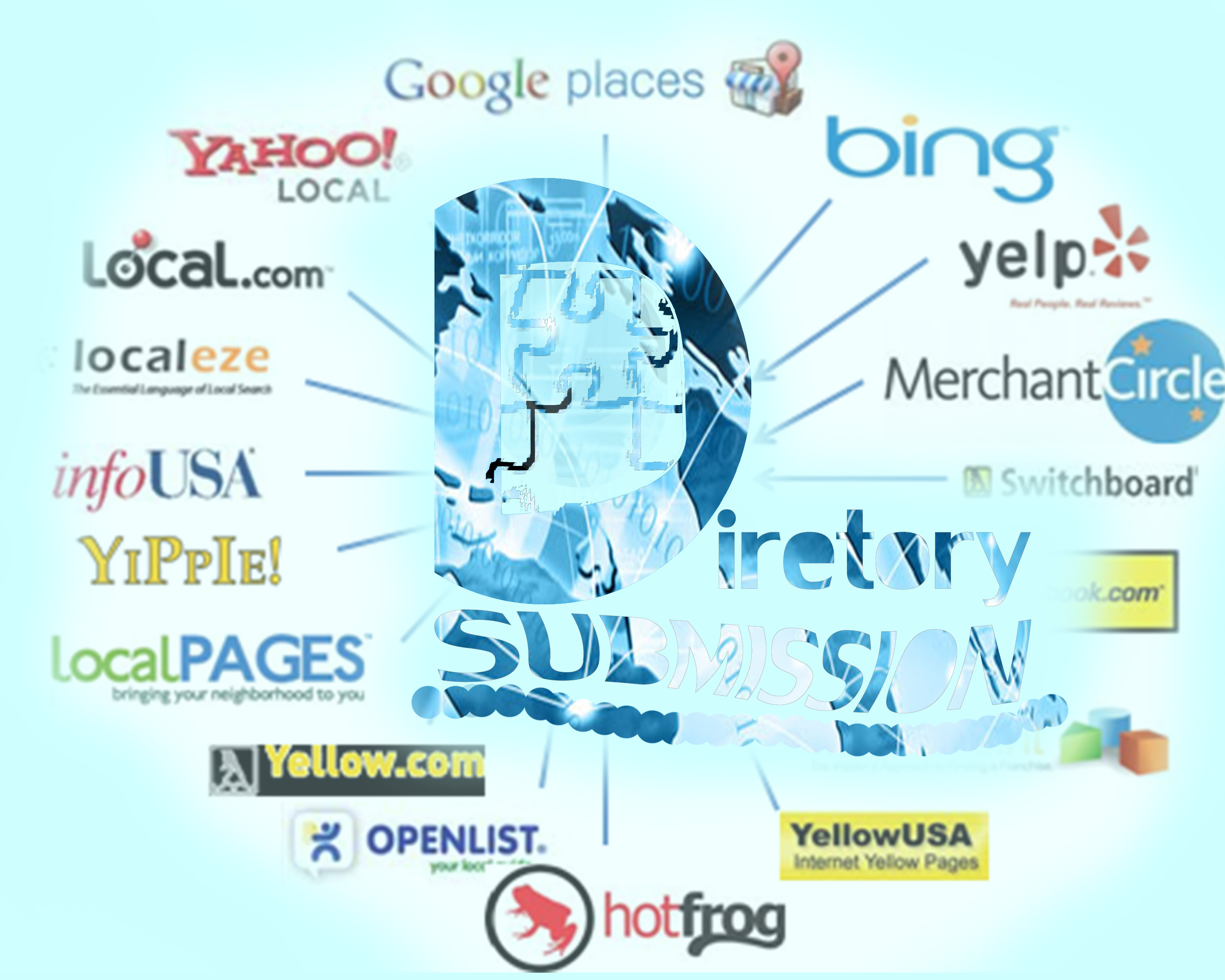 I'LL SUBMIT YOUR WEB SITE IN 500 DIRECTORIES for $5