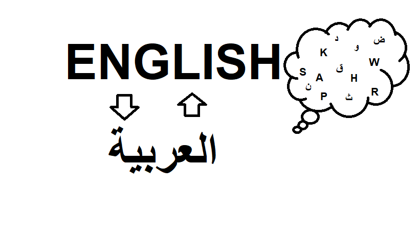 Translation from Arabic to English and vise versa