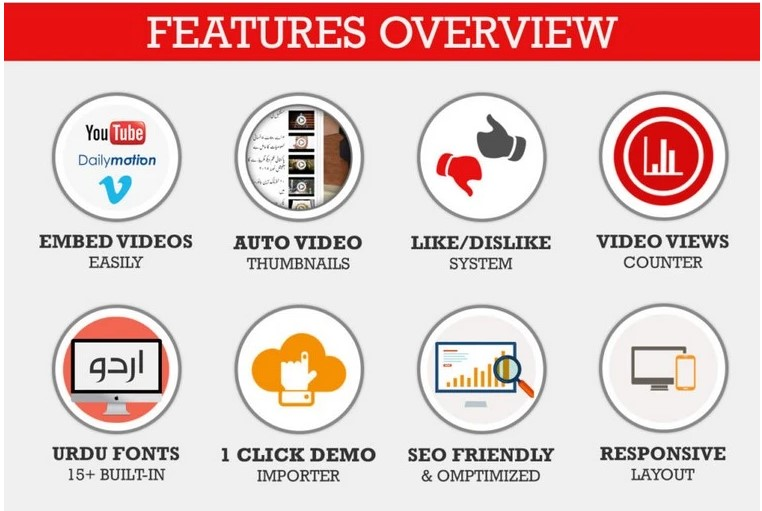 design tube wordpress site for videos