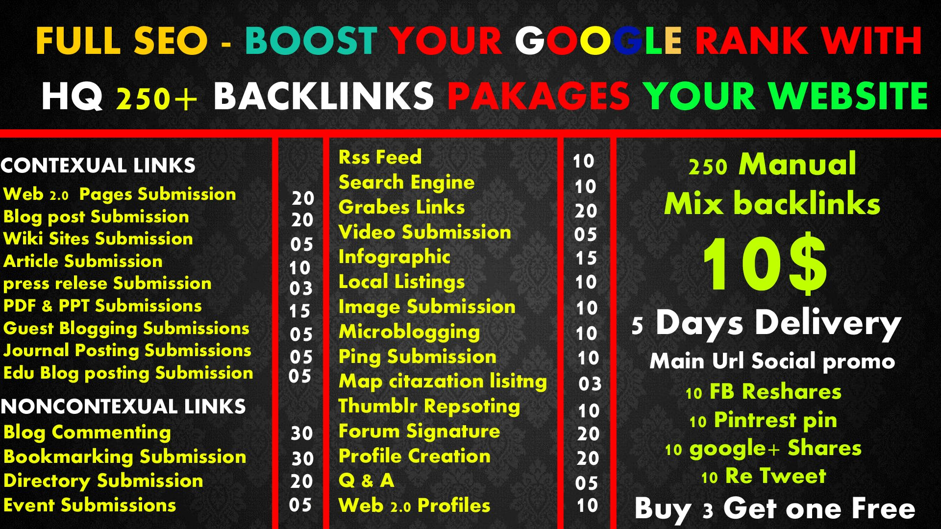 Increase Your Google RANKINGS With High Pr Seo Backlinks for $5