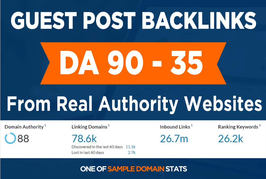 Publish High Authority Guest Post On 90+ Domain Authority Website