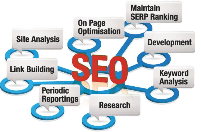Be Your White Hat SEO Specialist For Link Building And Keyword