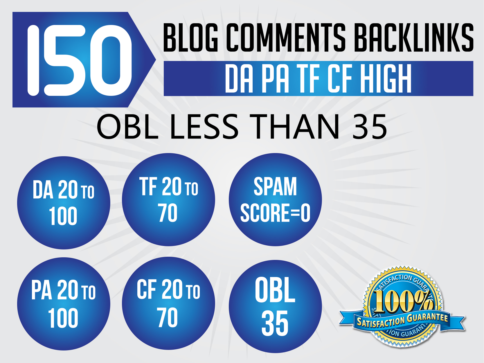 i Will Creat 150 Uniqe Domain BackLinks With High DA And PA Low Obl Pages.