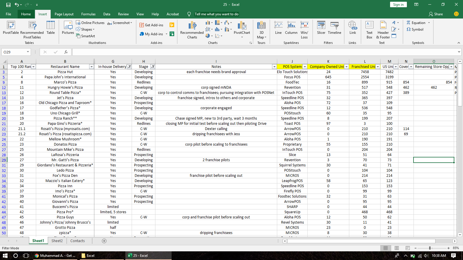 I Will Do Excel Data Entry From Pdf, Website Or Any Data Source