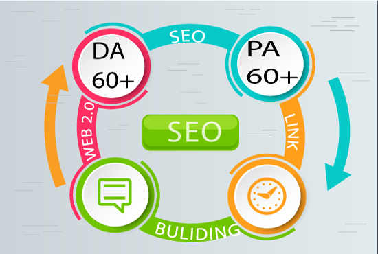 30 web 2 USA seo link building and profile creation