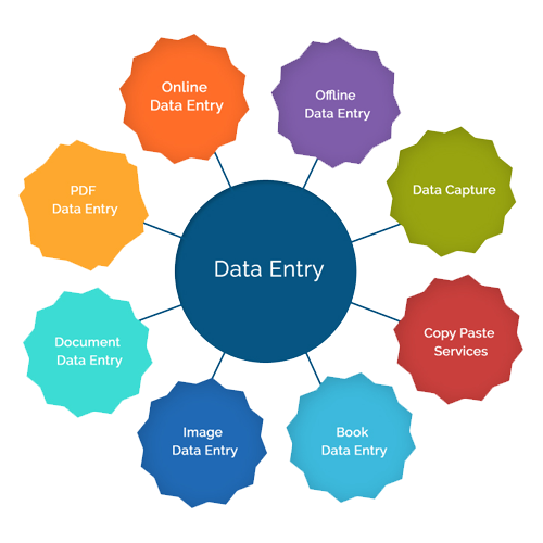 If you want any type of data entry then I am here ✓Data Entry Server✓