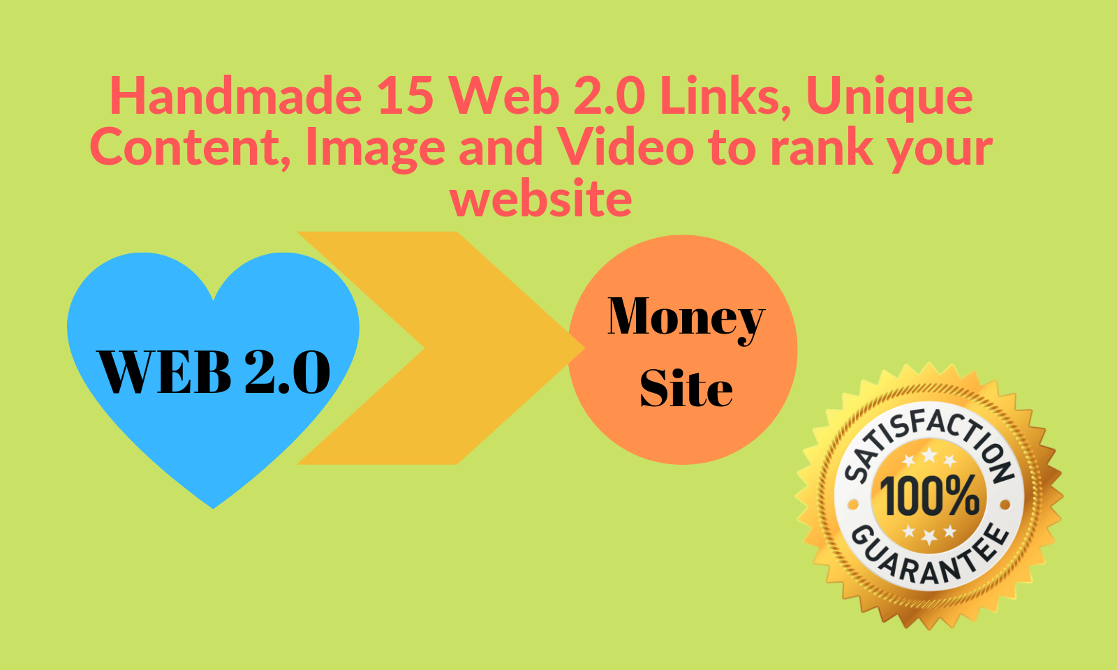 Handmade 15 Web 2.0 Links,  Unique Content,  Image and Video to rank your website