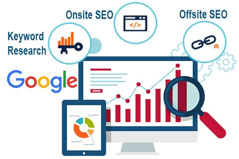 SEO - Website Optimization 100 PERCENT Guaranteed Ranking On Google