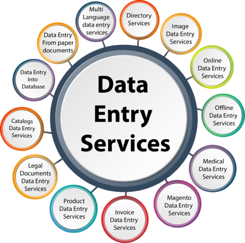 I Can Do Any Kind Of Data Entry work