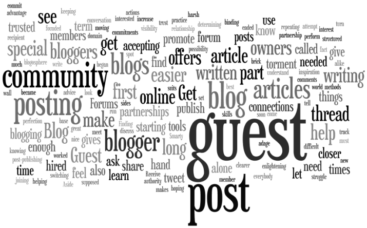 Guest Posts From High DA Sites