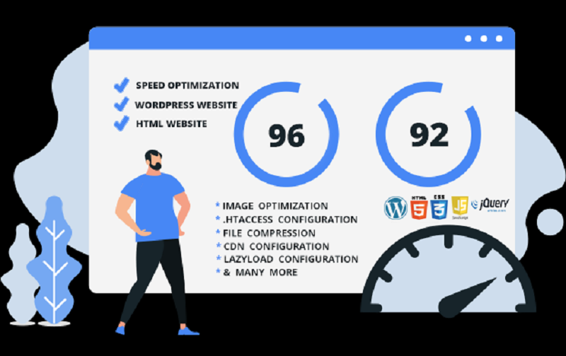 I'll do speed optimization for WordPress and html website