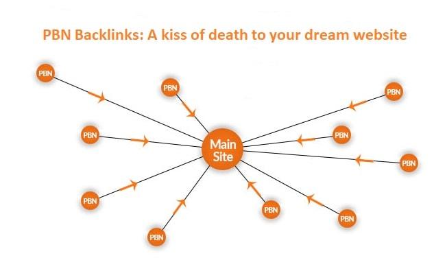 I will provide 40 homepage seo pbn backlinks da 20 plus pa 50 plus
