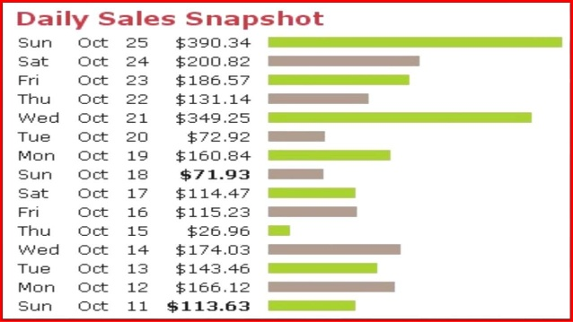 Show You How To Make 1000 USD Per Week