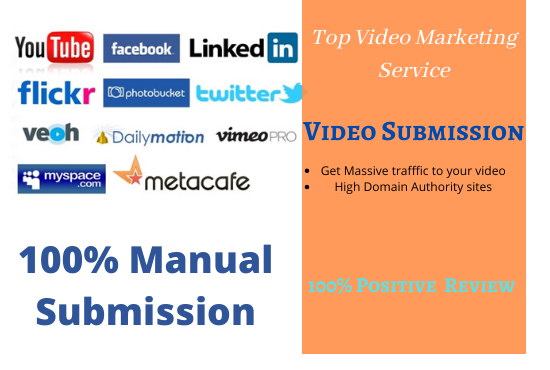 Do manual submission of videos on 10 HR sites.