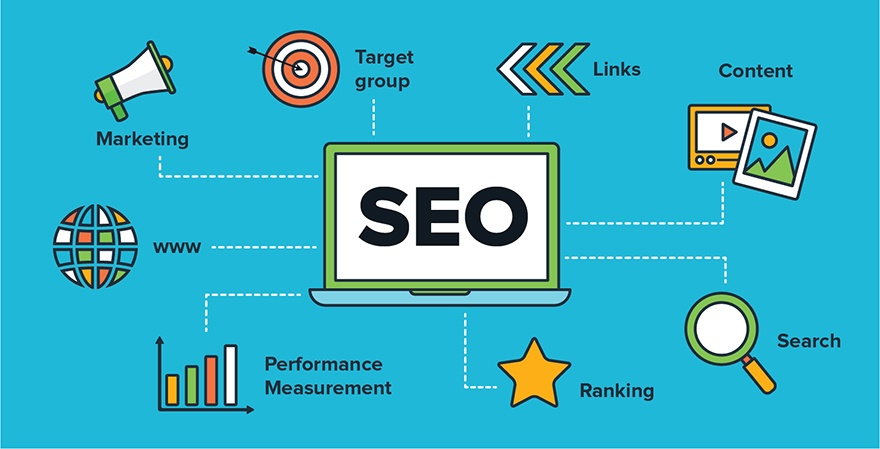 do Off Page high quality SEO Backlinks.