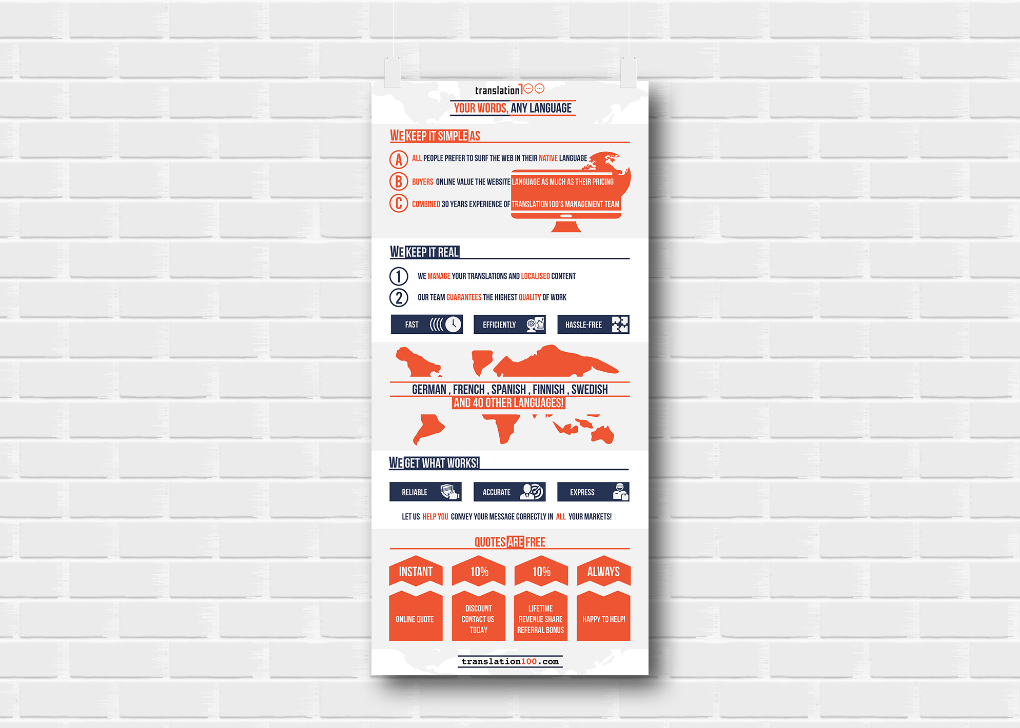 Awesome Flat Infographics Design