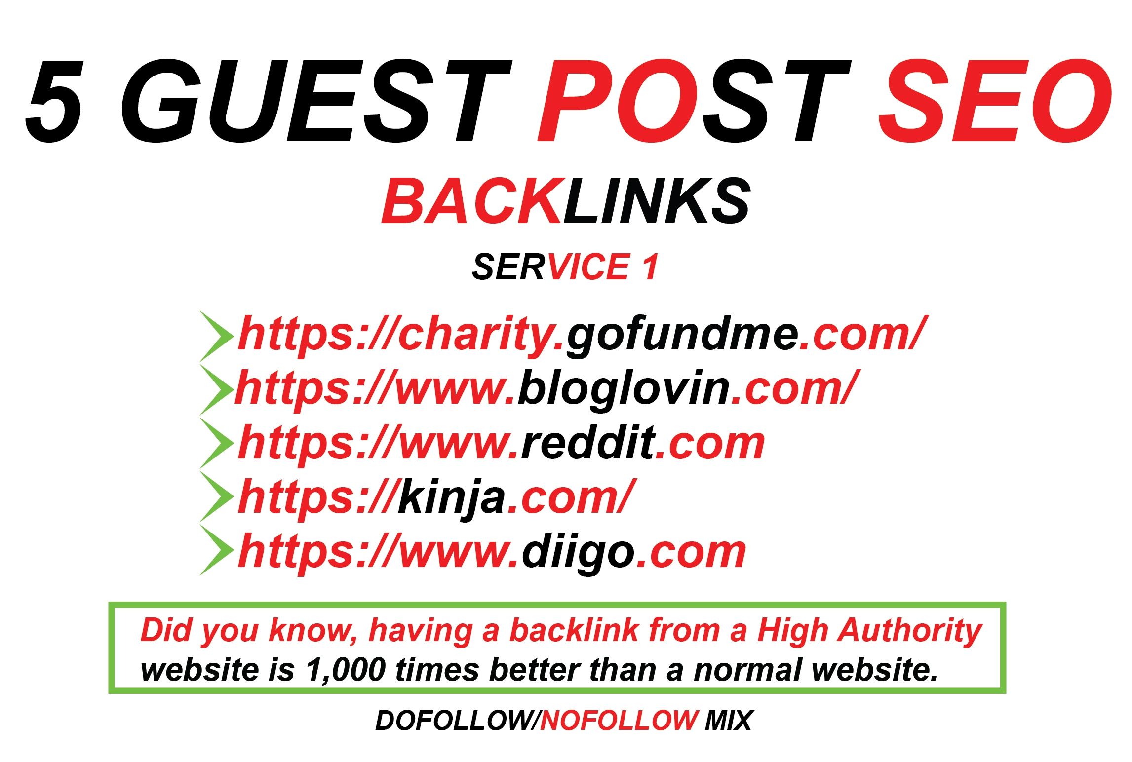 Write And Publish 5 Guest Post On Da 90 Blogs