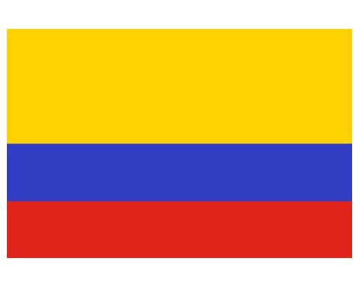 Spanish - English Translation/Transcription and back