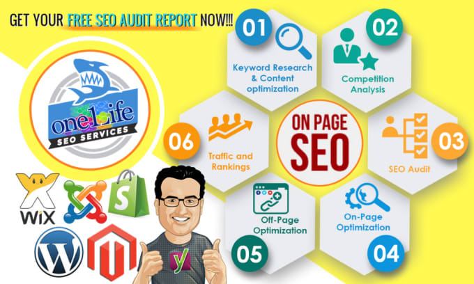 do onpage SEO optimization,  meta description,  speed optimization and xml sitemap