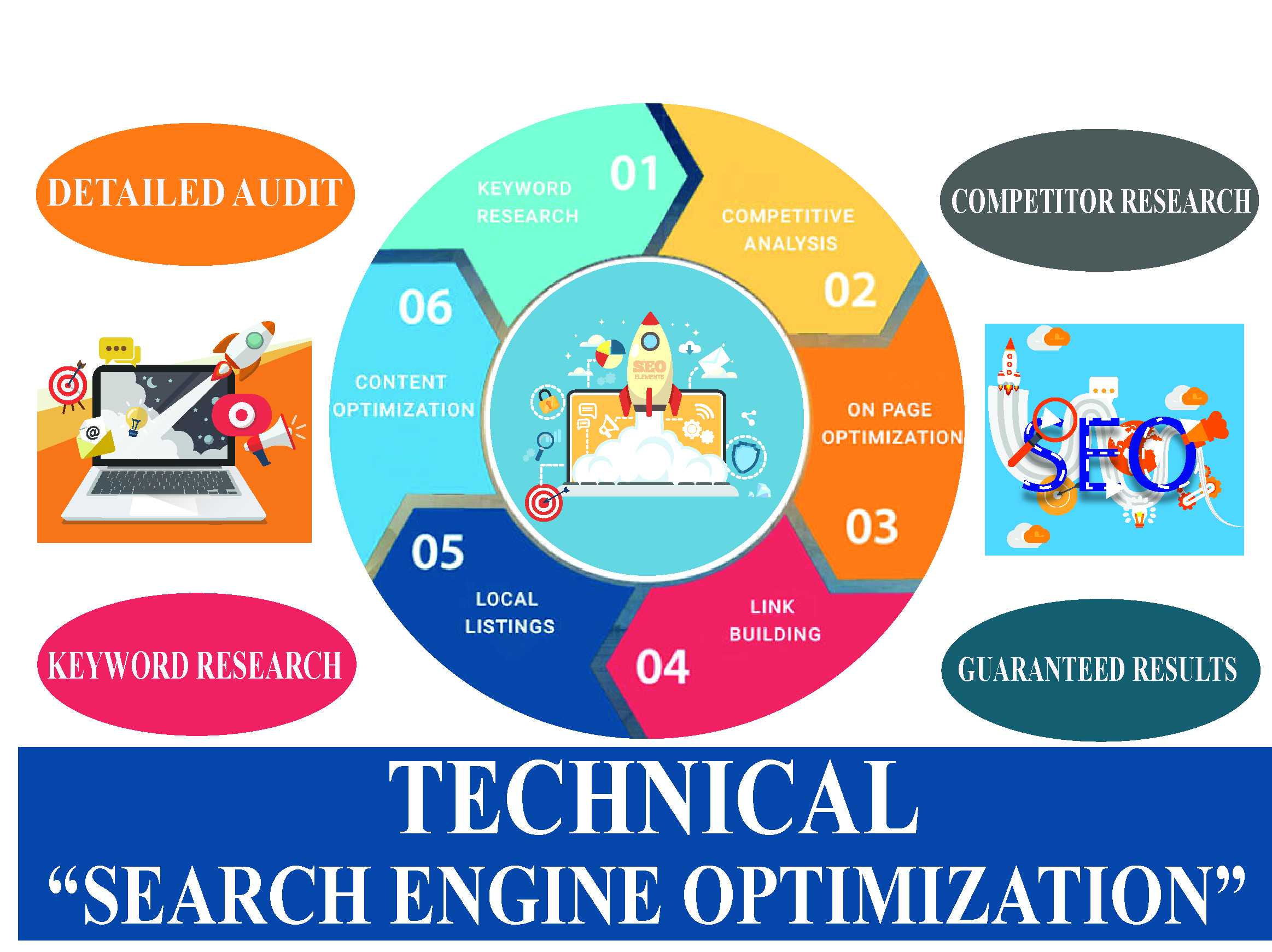 70 Manual High Quality Backlinks to Rank Higher on Google