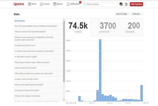 HQ 5 Quora answer backlink from 60k+ visitors quora profile