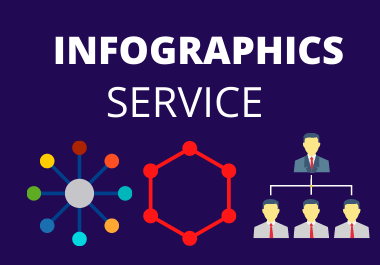 Build a simple infograhic for your blog article