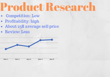 amazon product research for profitable niche in 24 hour