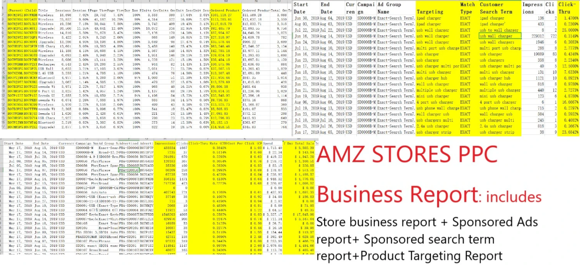 Provide any Amazon Store Real PPC Business Keywords Reports from Amazon