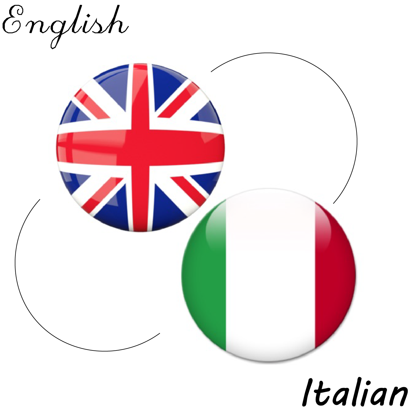 Translation from English to Italian or viceversa