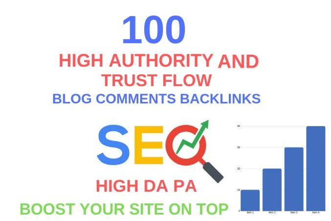 100 Manually Created Backlinks from High DA,  PA websites which will boost your site on top.