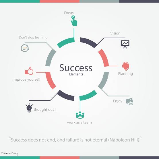 I will give you 900 adjustable infographic slides