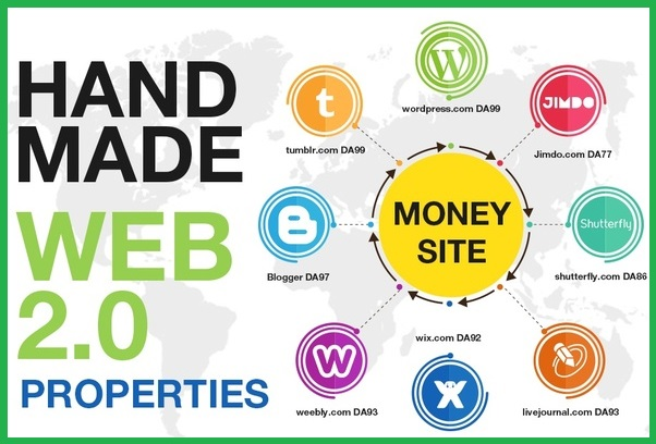 I will create high authority 20 web 2 0 SEO blogs with login details