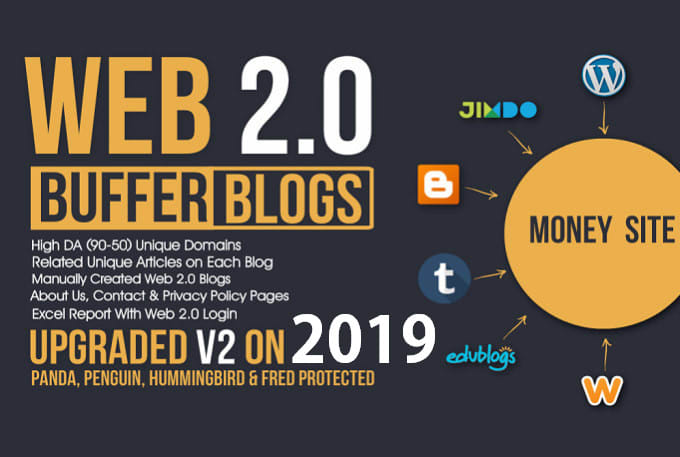 Handmade 25 web2, 0 buffer blog with login unique content image and video
