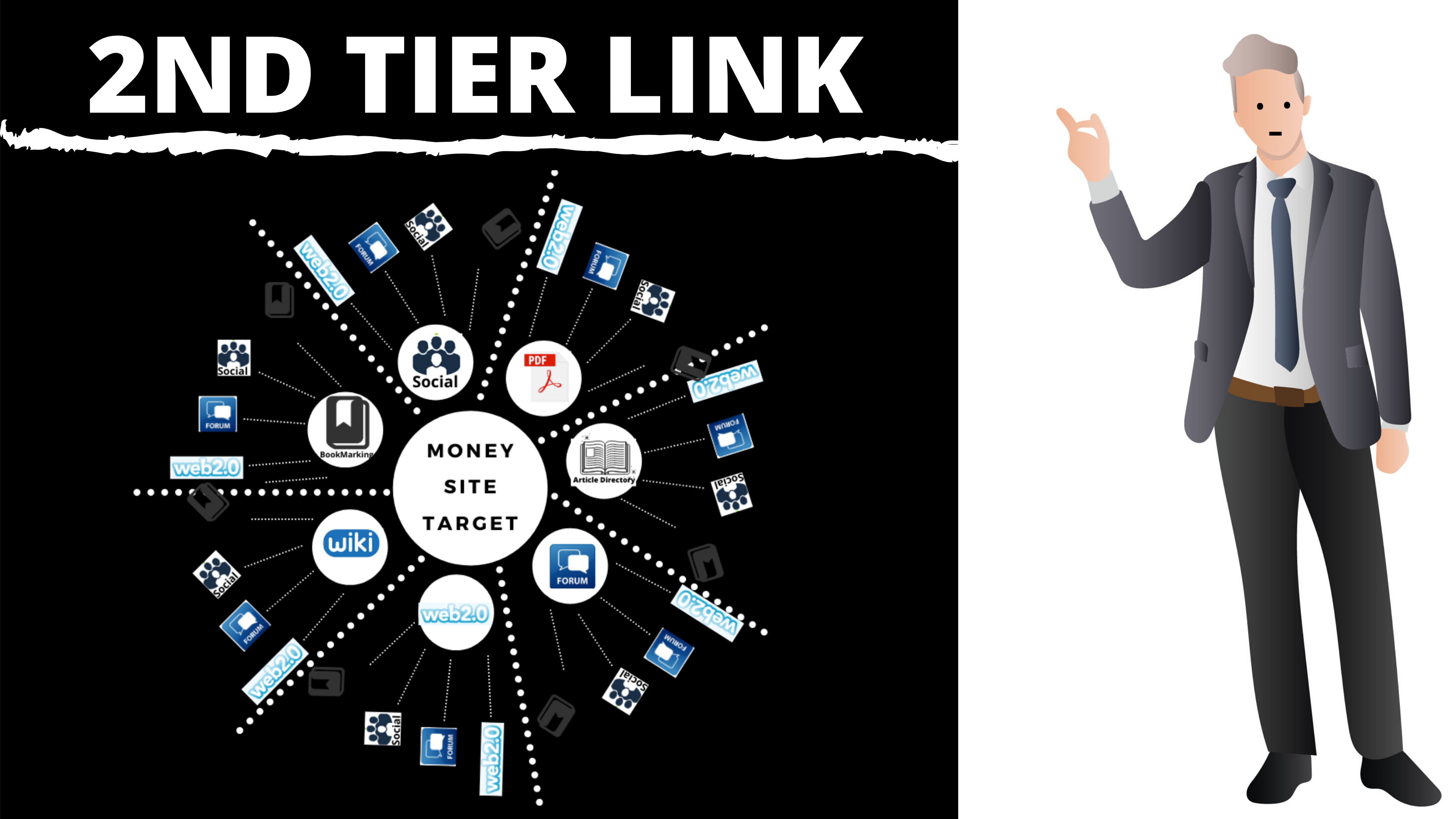 1000+ SEO Cheap Backlinks 2nd Tier Links Rank Your Site On Google