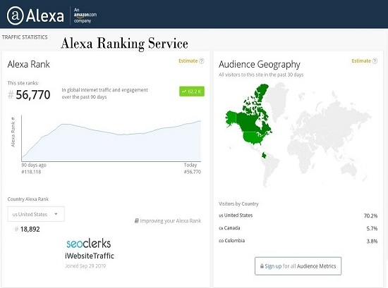 Increase Your Alexa Rank up to 60k