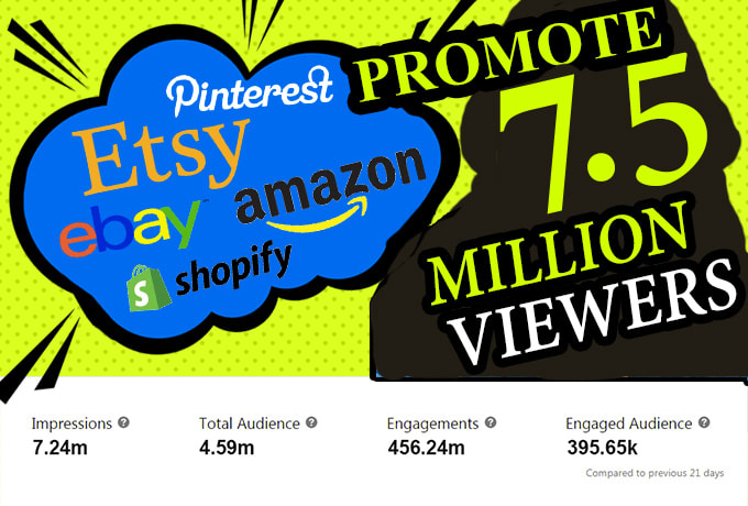promotion sales and drive USA marketing traffic to your shopify amazon ebay etsy