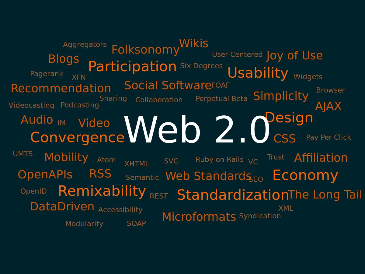 100 Premium Backlinks From High DA Web 2.0 Websites such as wordpress,  tumblr,  blog. com etc.