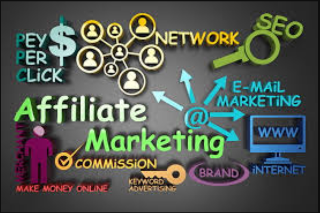 do viral affiliate link,  amazon,  click bank,  marketing,  promotion,  increase sale