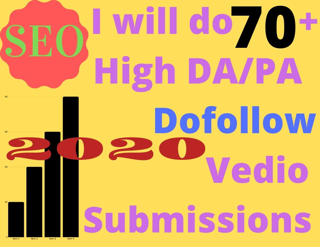 I will do 70 high da/ pa video submissions for you