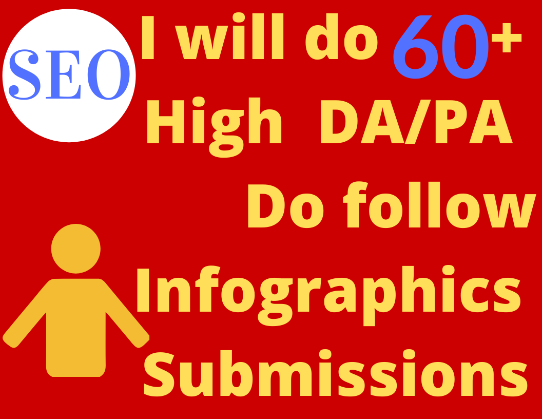 I will do 60 high da pa info-graphics submissions for you